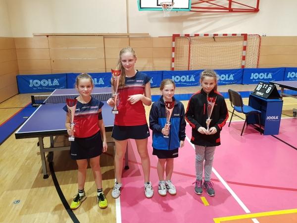 Hanka Kodetová na 3.místě na turnaji B mladších žákyň v Havířově