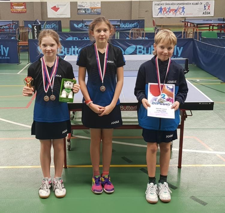 Medailisté v kategorii nejmladšího žactva