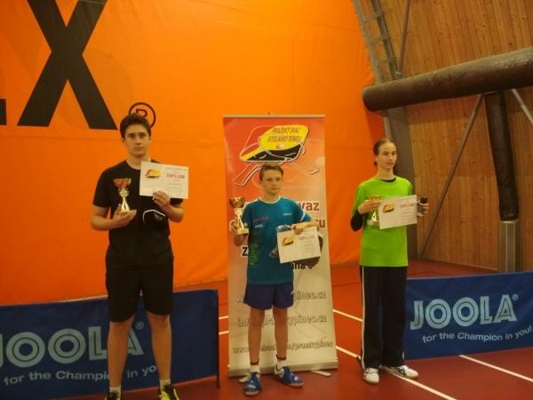 Michal Pfleger na 2. místě v turnaji B dorostu